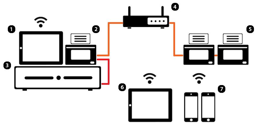 mobipos system setup guide